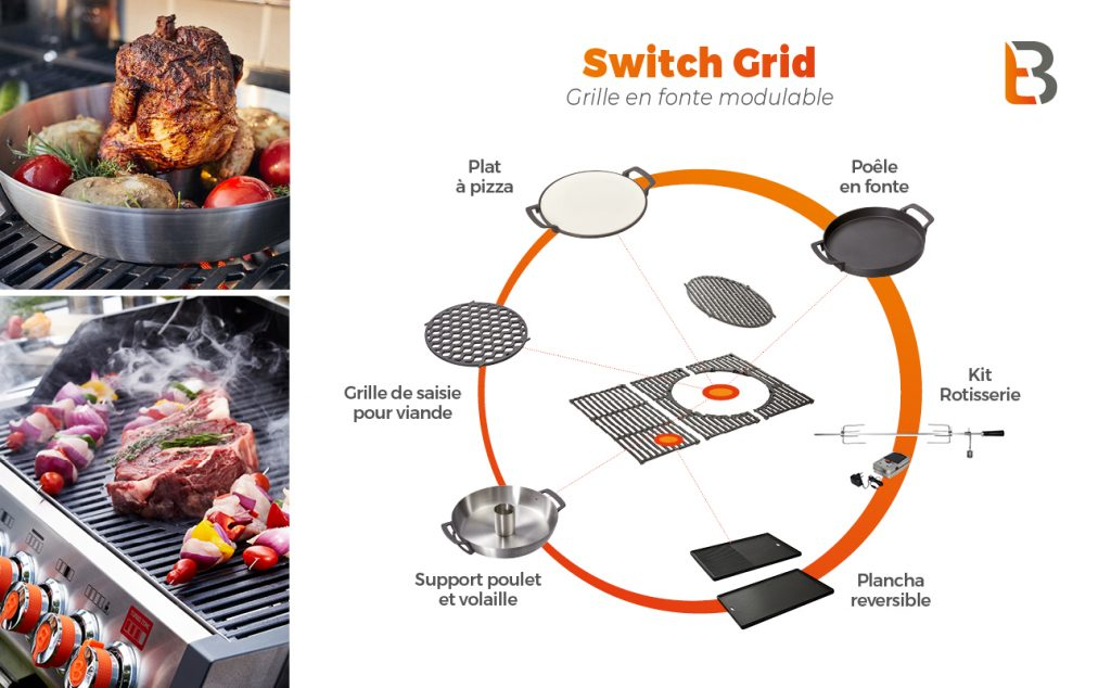 SWITCH GRID technologie - BRASERO